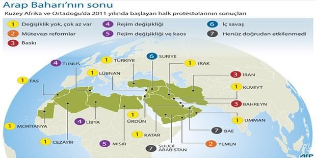 Arap Baharı Mutlak Güç ve Türkiye
